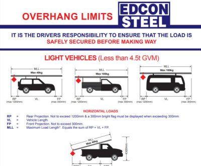 Edcon Steel Safe Loading Guide