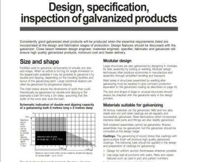 A Guide to Galvanising Steel