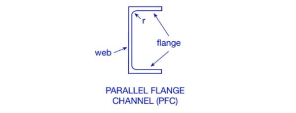 Parallel Flange Channels (PFC)