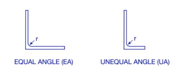 Unequal Angles (UA) and Equal Angles (EA)