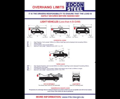 Safe Loading Guide