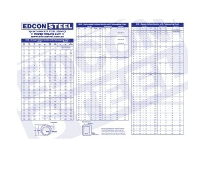 A4 Telescoping Chart