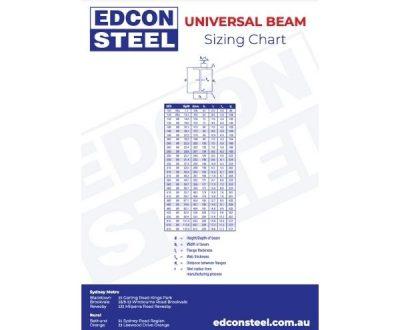 Universal Beam Sizing Chart